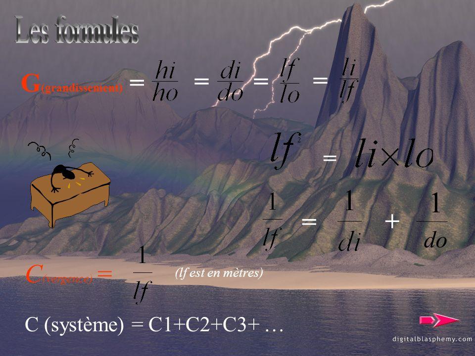 1 G(grandissement) = = = + C(vergence) = Les formules = do