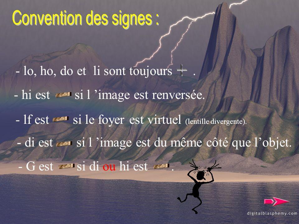 Convention des signes :