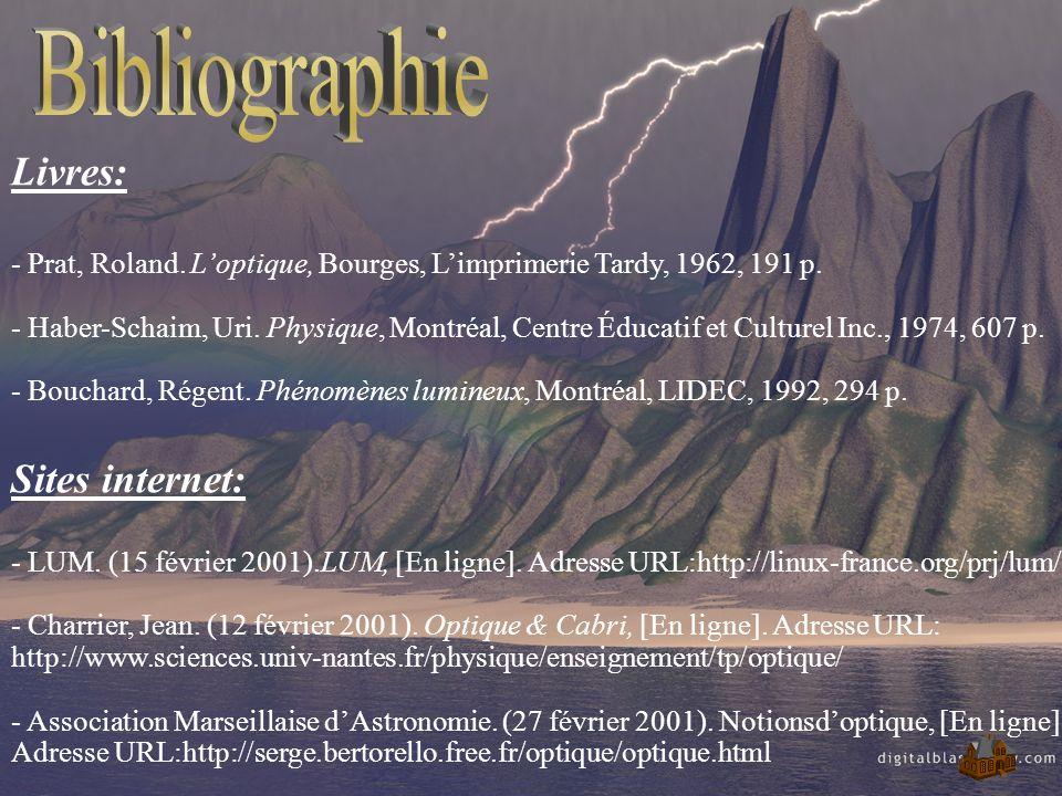 Bibliographie Livres: Sites internet: