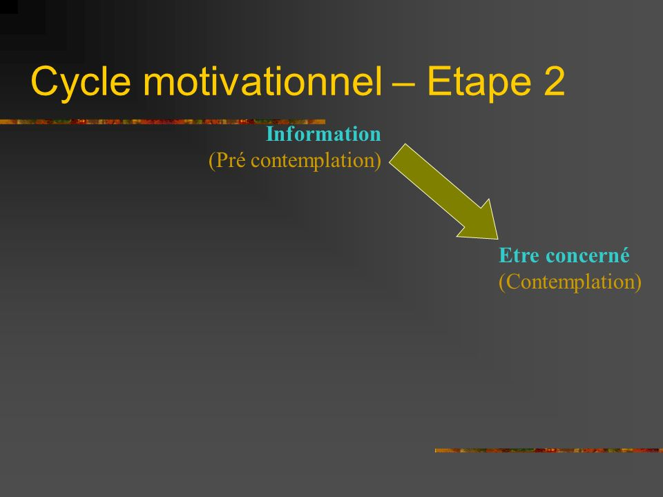 Cycle motivationnel – Etape 2