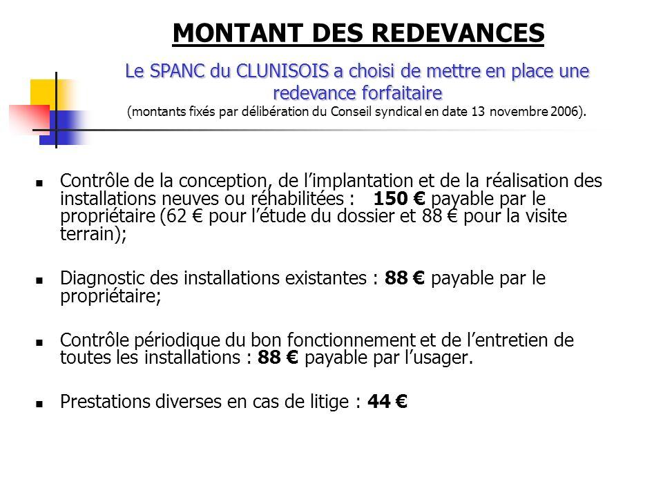 MONTANT DES REDEVANCES