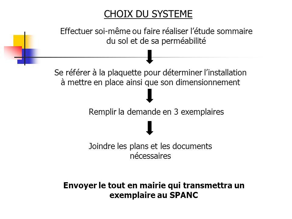 Envoyer le tout en mairie qui transmettra un exemplaire au SPANC