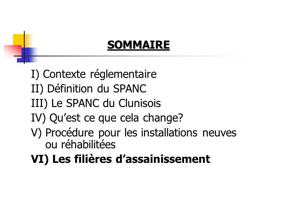 I) Contexte réglementaire II) Définition du SPANC