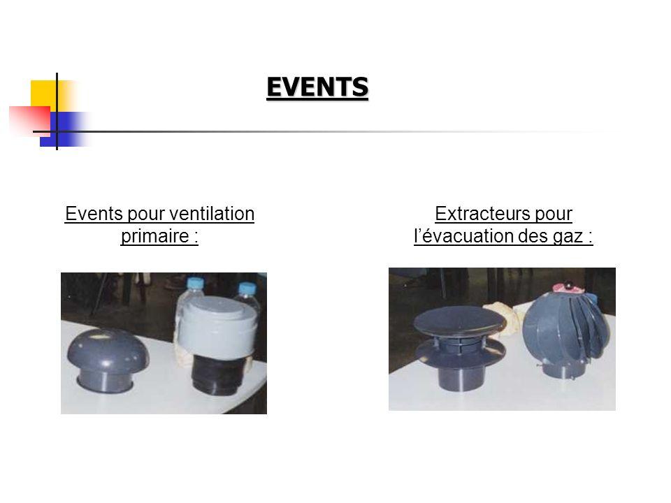 EVENTS Events pour ventilation primaire :