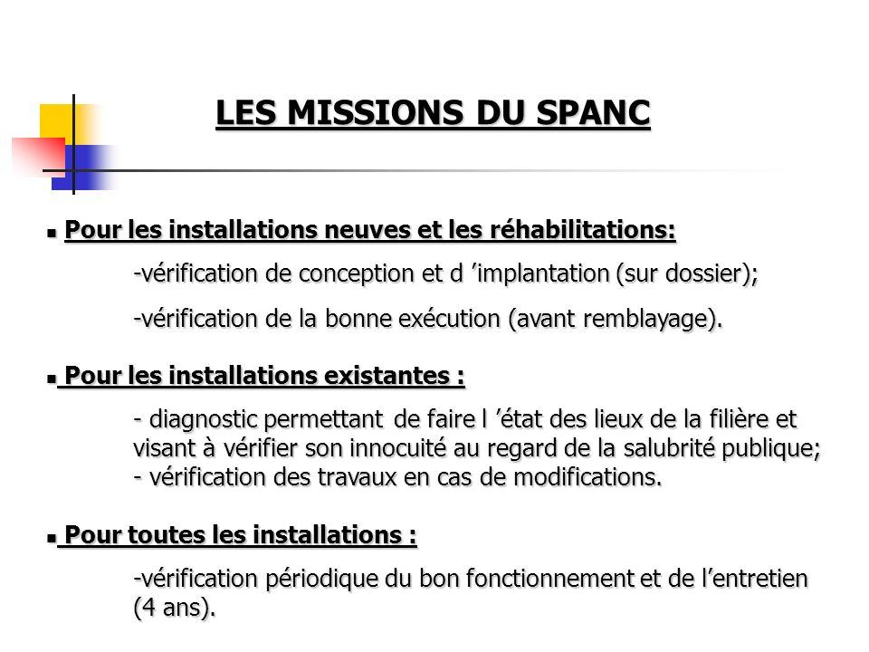 LES MISSIONS DU SPANC Pour les installations neuves et les réhabilitations: -vérification de conception et d 'implantation (sur dossier);
