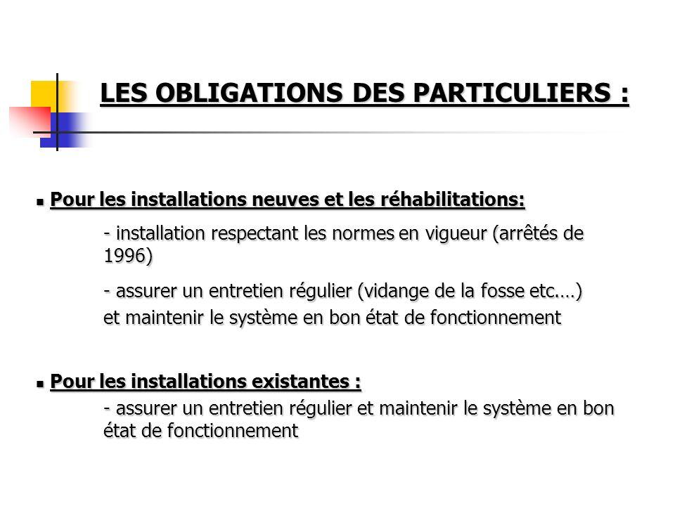 LES OBLIGATIONS DES PARTICULIERS :