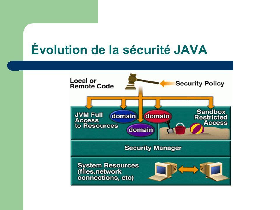 Évolution de la sécurité JAVA