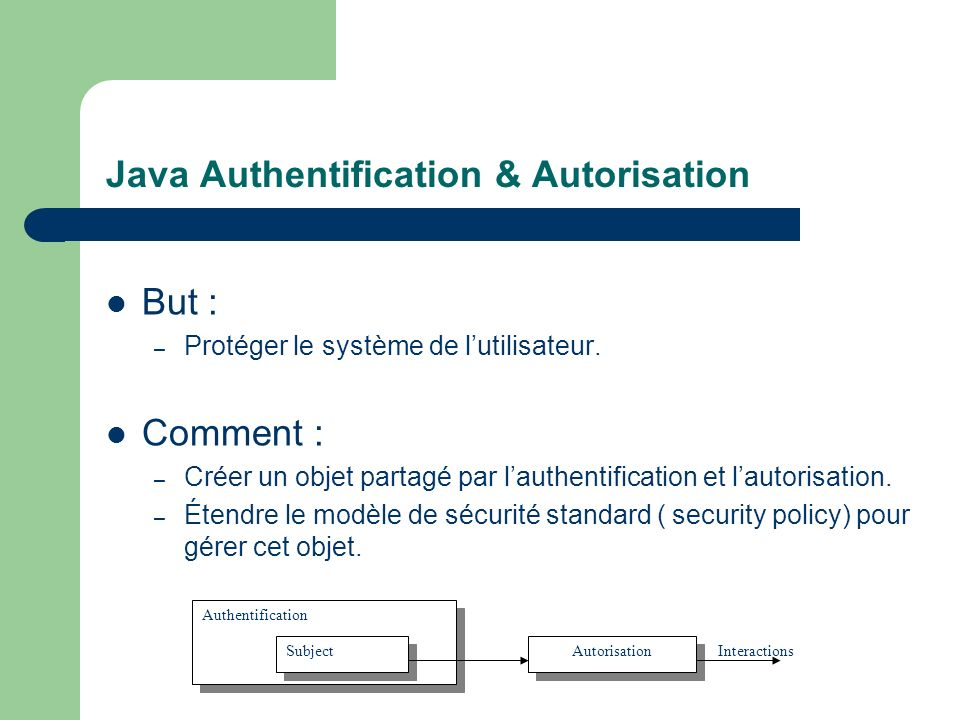 Java Authentification & Autorisation