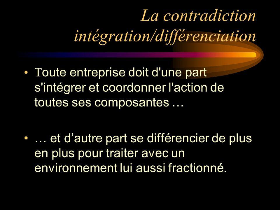 La contradiction intégration/différenciation