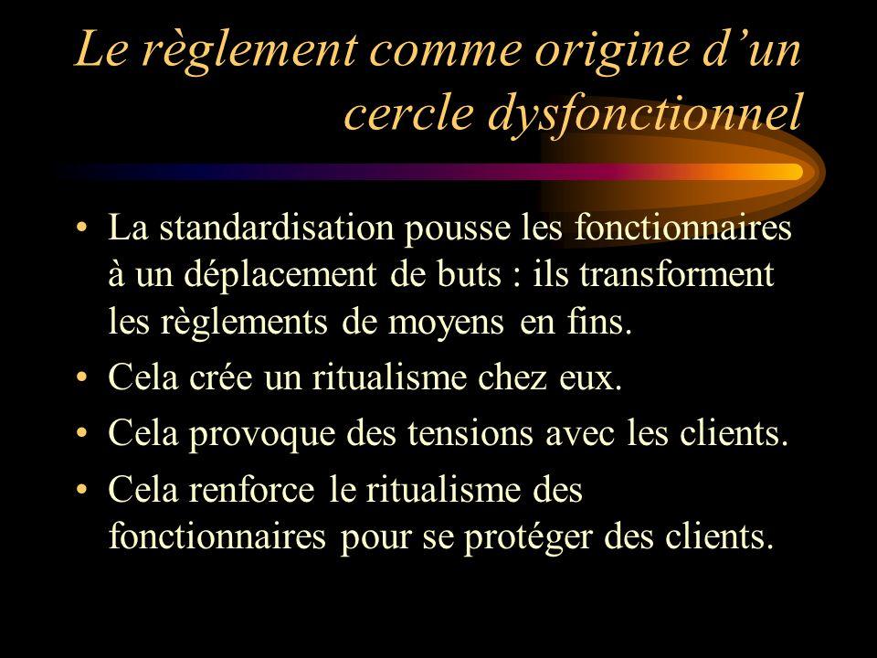 Le règlement comme origine d'un cercle dysfonctionnel