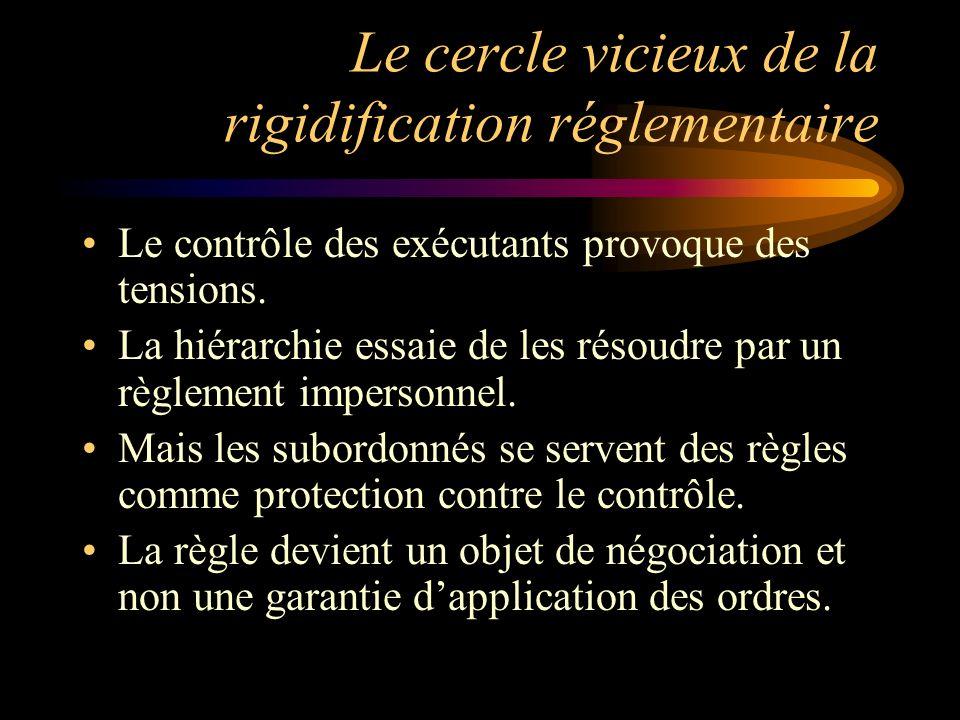 Le cercle vicieux de la rigidification réglementaire