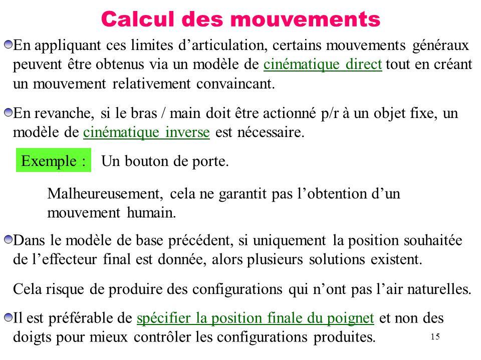 Calcul des mouvements En appliquant ces limites d'articulation, certains mouvements généraux.