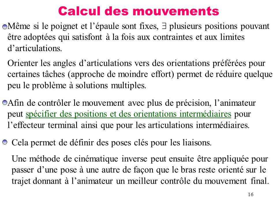 Calcul des mouvements Même si le poignet et l'épaule sont fixes,  plusieurs positions pouvant.