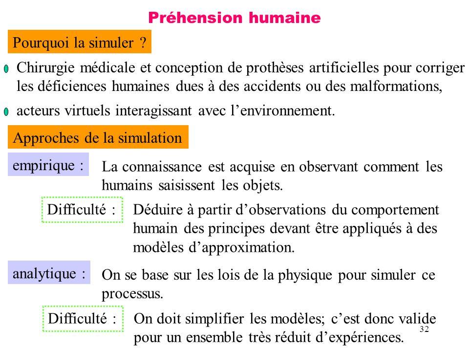 Préhension humaine Pourquoi la simuler Chirurgie médicale et conception de prothèses artificielles pour corriger.