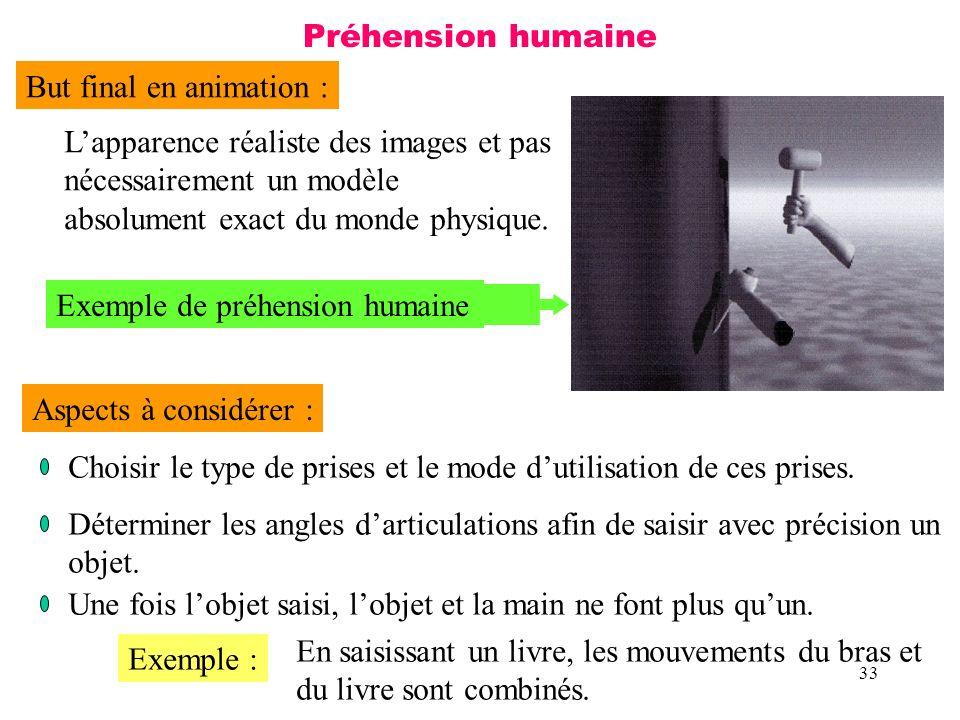 Préhension humaine But final en animation : L'apparence réaliste des images et pas. nécessairement un modèle.