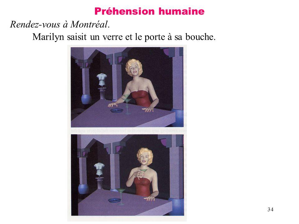 Préhension humaine Rendez-vous à Montréal. Marilyn saisit un verre et le porte à sa bouche.