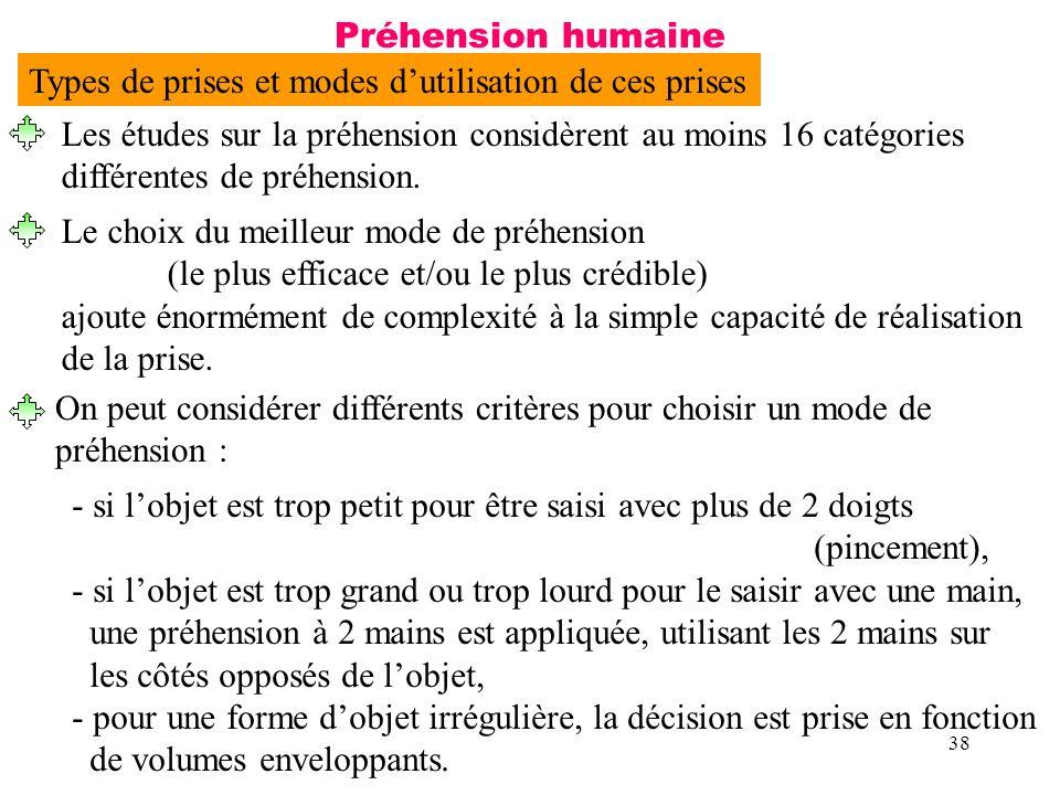 Préhension humaine Types de prises et modes d'utilisation de ces prises. Les études sur la préhension considèrent au moins 16 catégories.