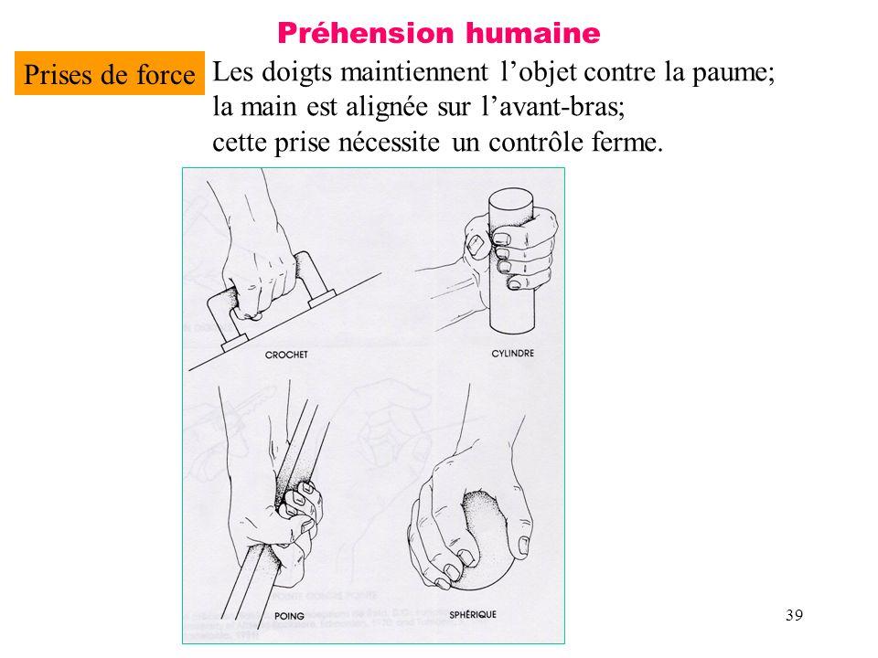 Préhension humaine Prises de force. Les doigts maintiennent l'objet contre la paume; la main est alignée sur l'avant-bras;
