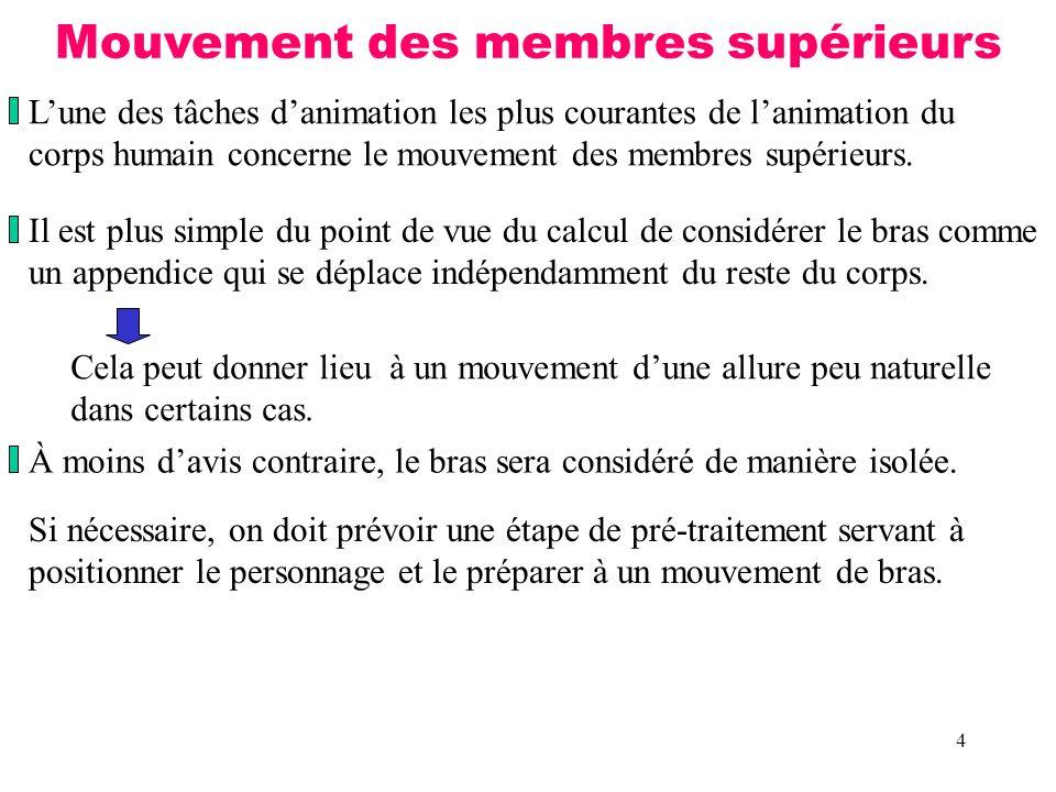 Mouvement des membres supérieurs