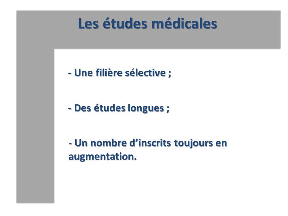 Les études médicales - Une filière sélective ; - Des études longues ;