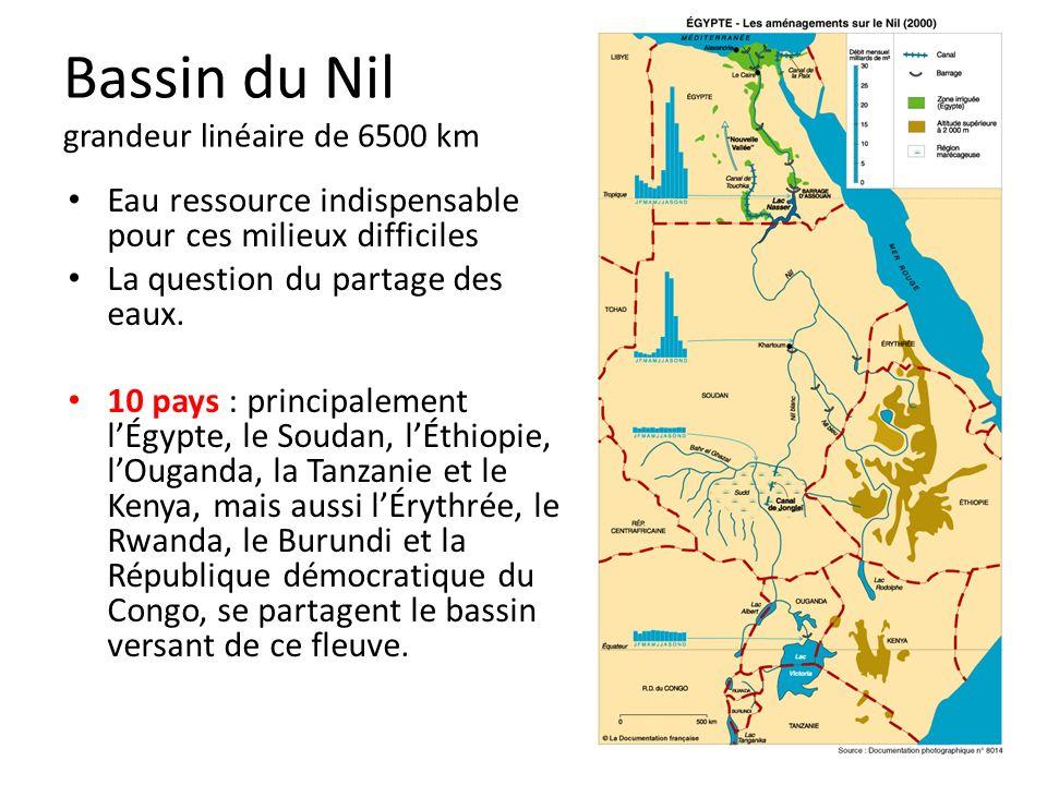 Bassin du Nil grandeur linéaire de 6500 km