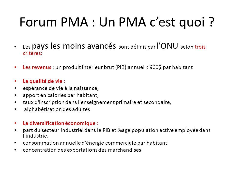 Forum PMA : Un PMA c'est quoi