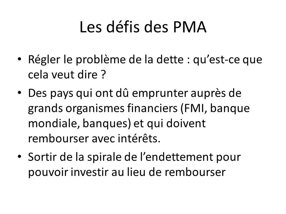 Les défis des PMA Régler le problème de la dette : qu'est-ce que cela veut dire
