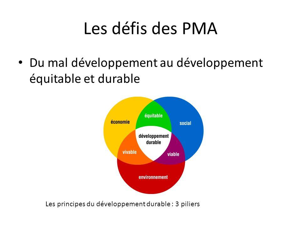 Les défis des PMA Du mal développement au développement équitable et durable.