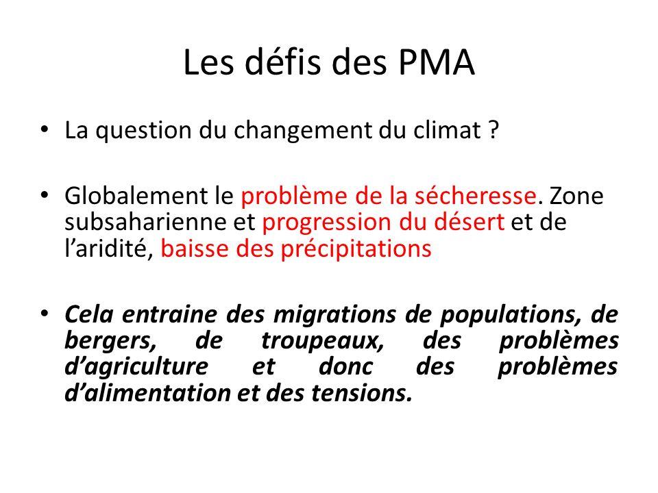 Les défis des PMA La question du changement du climat
