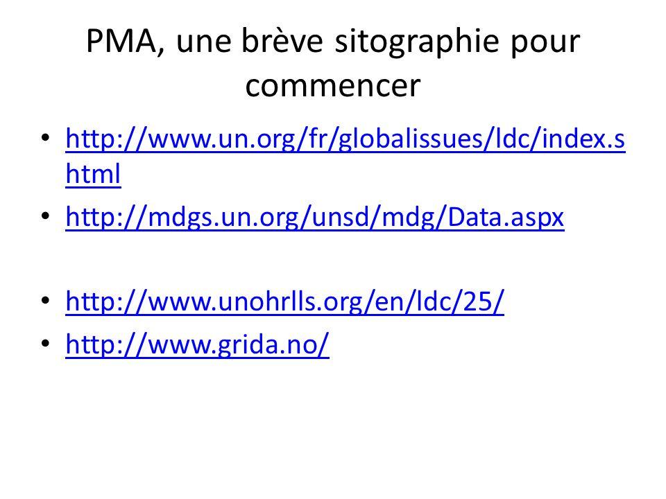 PMA, une brève sitographie pour commencer