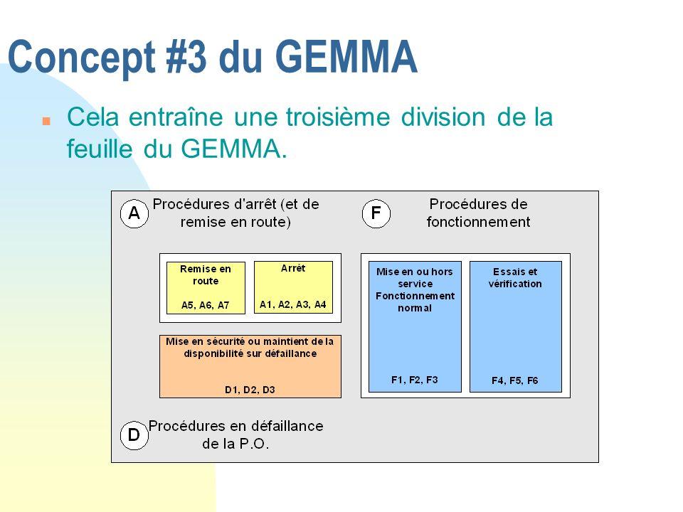 Concept #3 du GEMMA Cela entraîne une troisième division de la feuille du GEMMA.