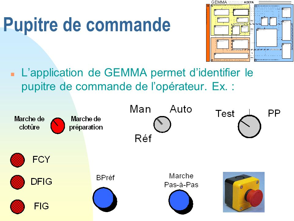 Pupitre de commande L'application de GEMMA permet d'identifier le pupitre de commande de l'opérateur.