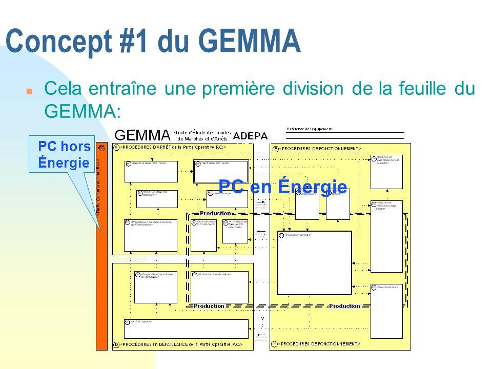 Concept #1 du GEMMA Cela entraîne une première division de la feuille du GEMMA: PC hors Énergie.