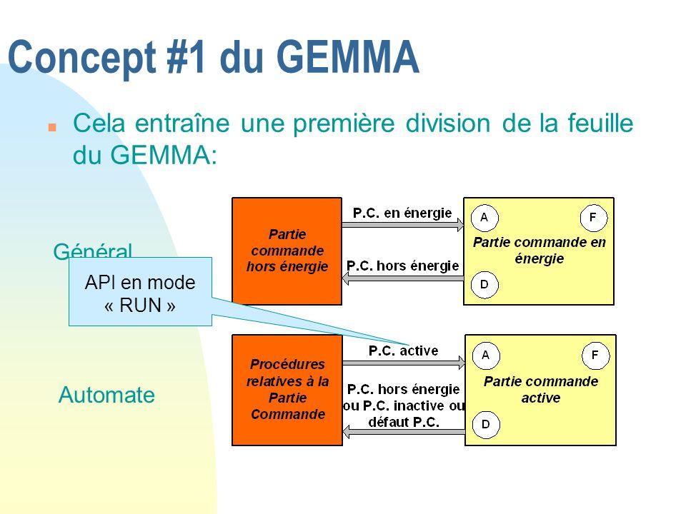 Concept #1 du GEMMA Cela entraîne une première division de la feuille du GEMMA: Général. API en mode « RUN »