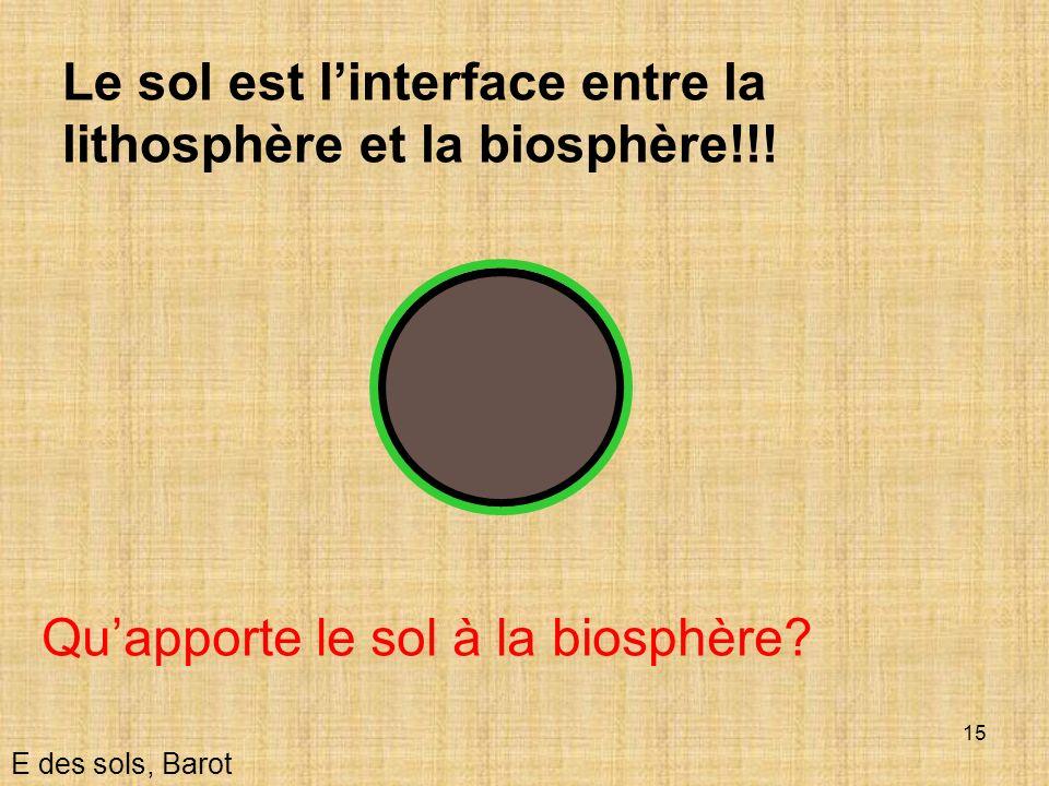 Le sol est l'interface entre la lithosphère et la biosphère!!!