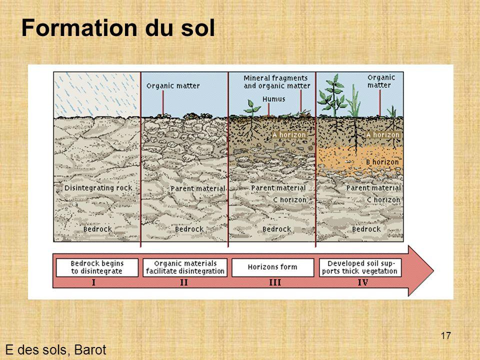 Formation du sol E des sols, Barot