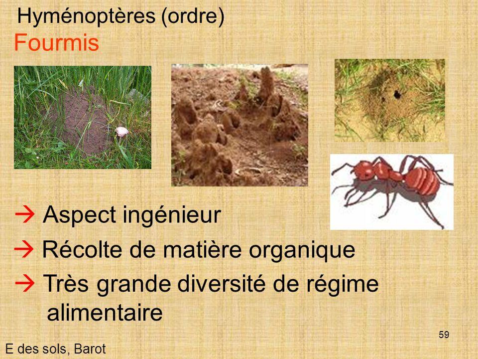  Récolte de matière organique