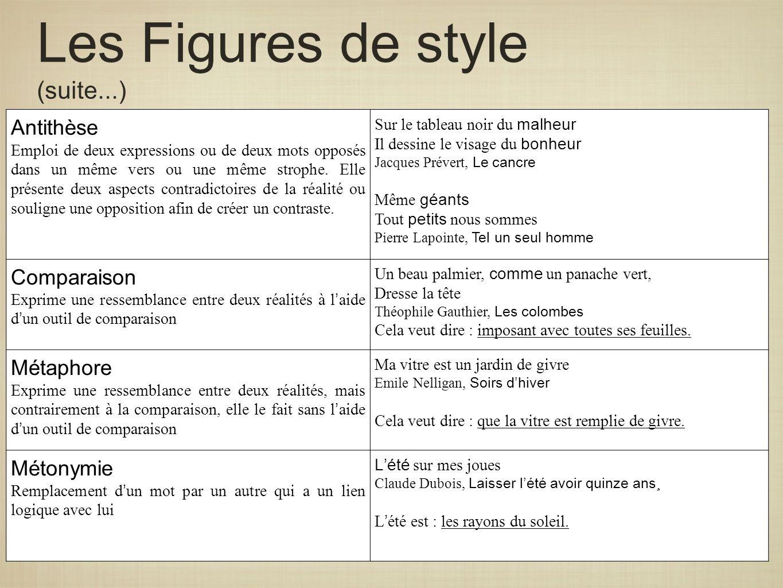 Les Figures de style (suite...)