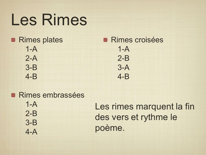 Les Rimes Les rimes marquent la fin des vers et rythme le poème.