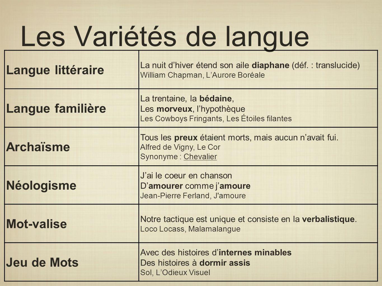 Les Variétés de langue Langue littéraire Langue familière Archaïsme
