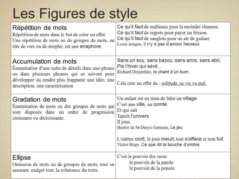 Les Figures de style Répétition de mots Accumulation de mots