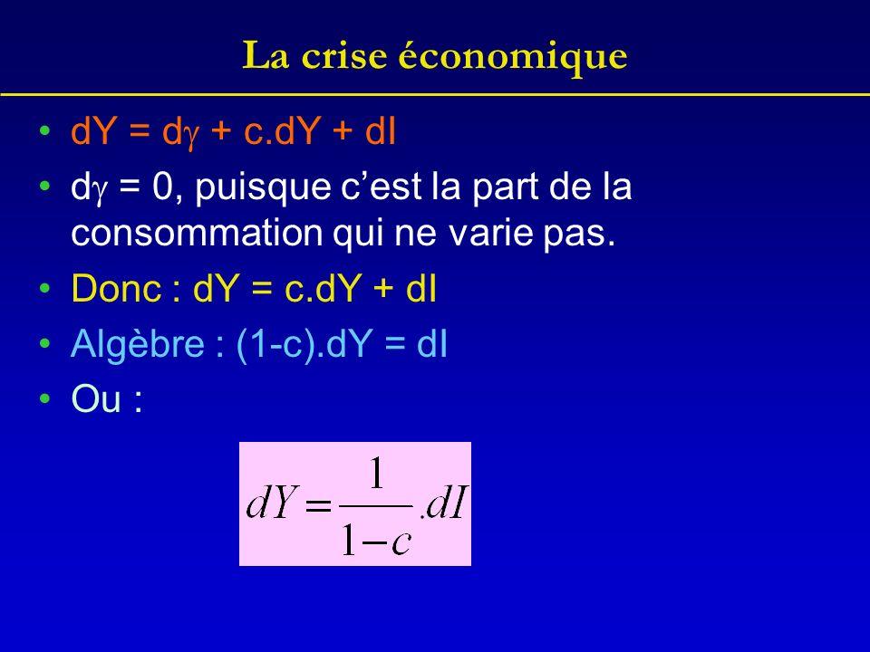La crise économique dY = d + c.dY + dI