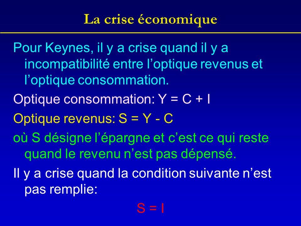 La crise économique Pour Keynes, il y a crise quand il y a incompatibilité entre l'optique revenus et l'optique consommation.