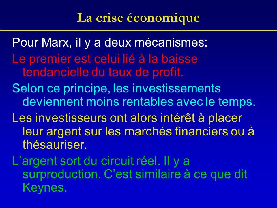 La crise économique Pour Marx, il y a deux mécanismes: