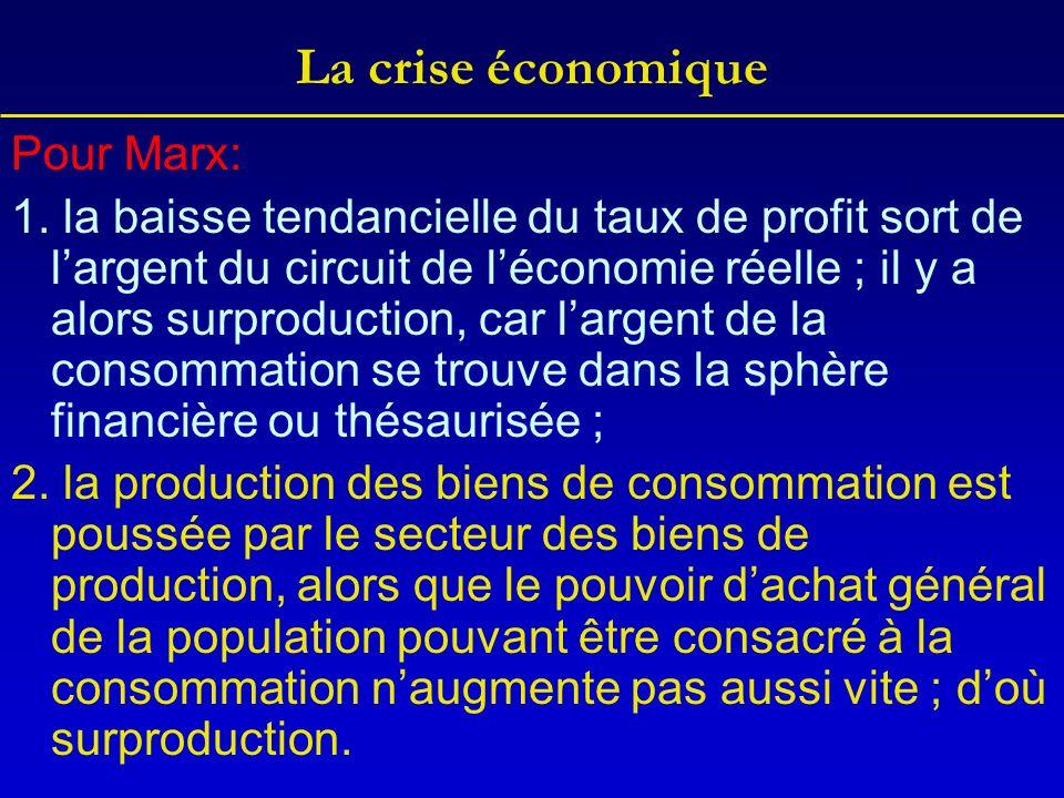 La crise économique Pour Marx: