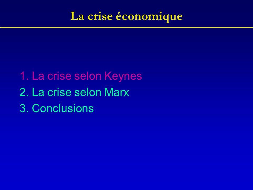 La crise économique 1. La crise selon Keynes 2. La crise selon Marx