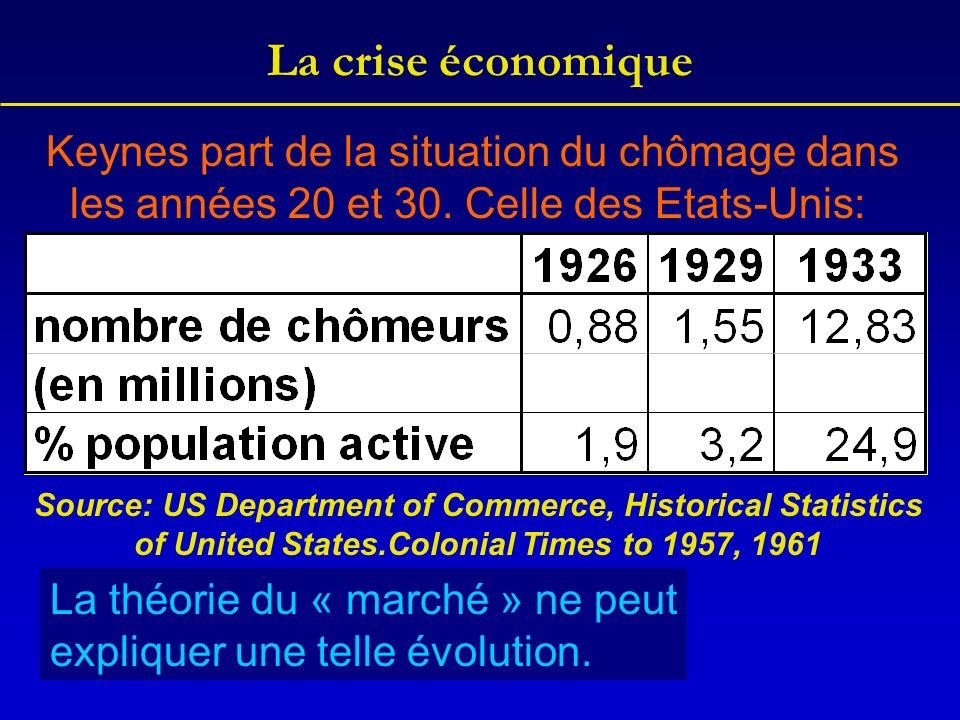 La crise économique Keynes part de la situation du chômage dans les années 20 et 30. Celle des Etats-Unis: