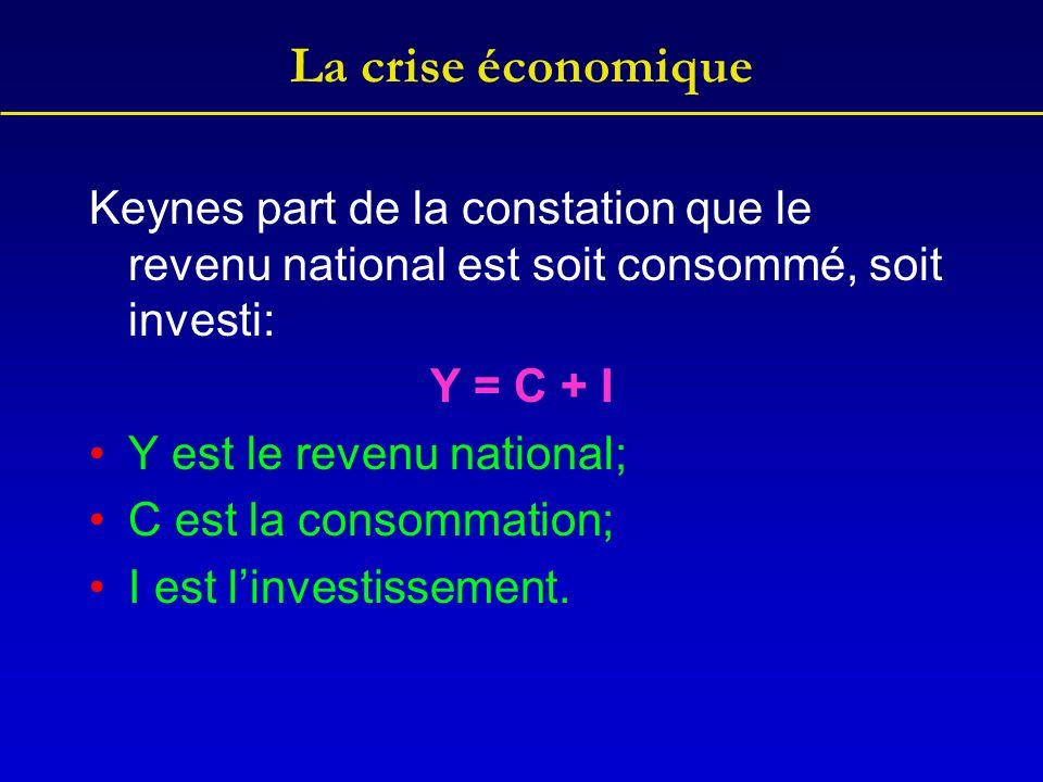 La crise économique Keynes part de la constation que le revenu national est soit consommé, soit investi: