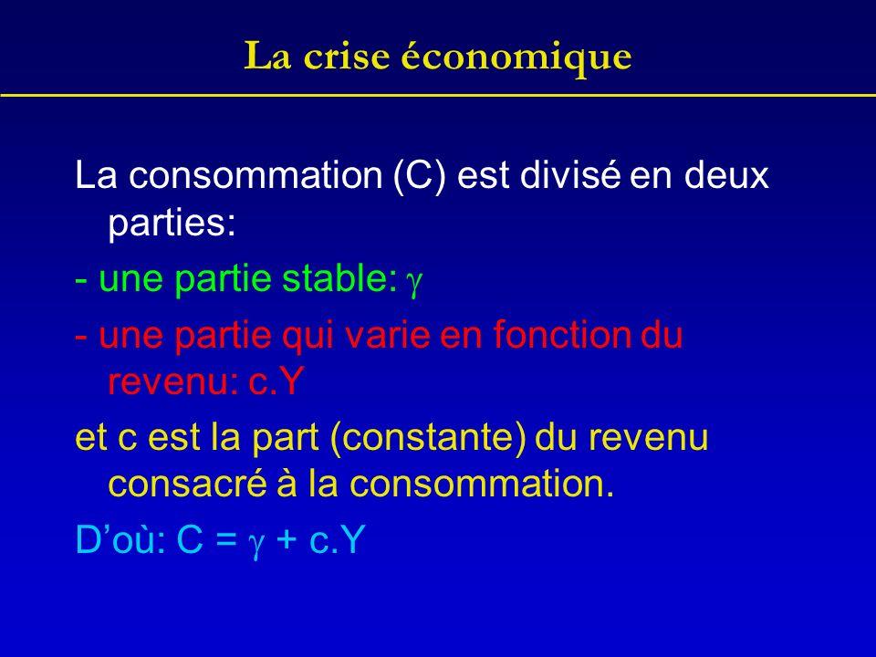 La crise économique La consommation (C) est divisé en deux parties: