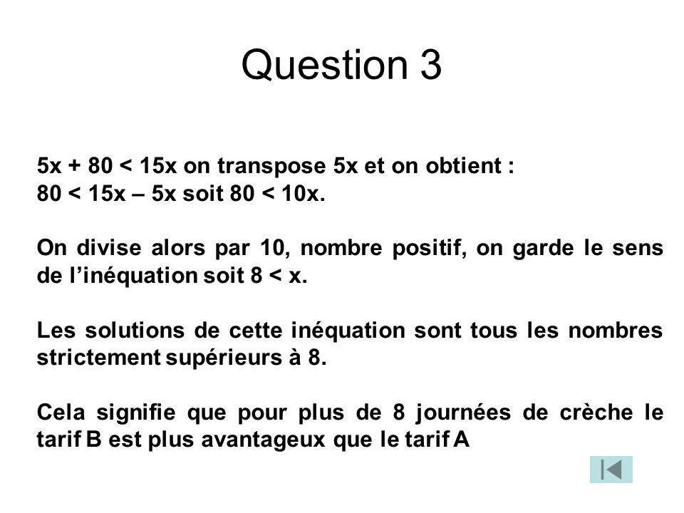 Question 3 5x + 80 < 15x on transpose 5x et on obtient :